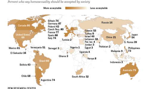 Photo: World Gay Chart