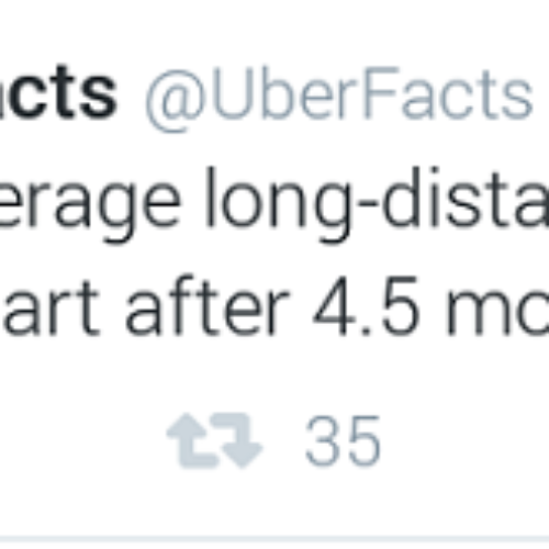 According to Uber-Facts…II