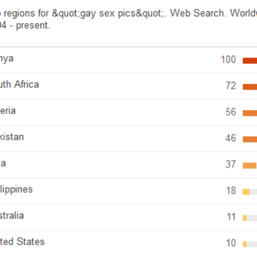 And the winner for Most Gay Porn Googled Country is…