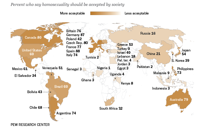 World Gay Chart